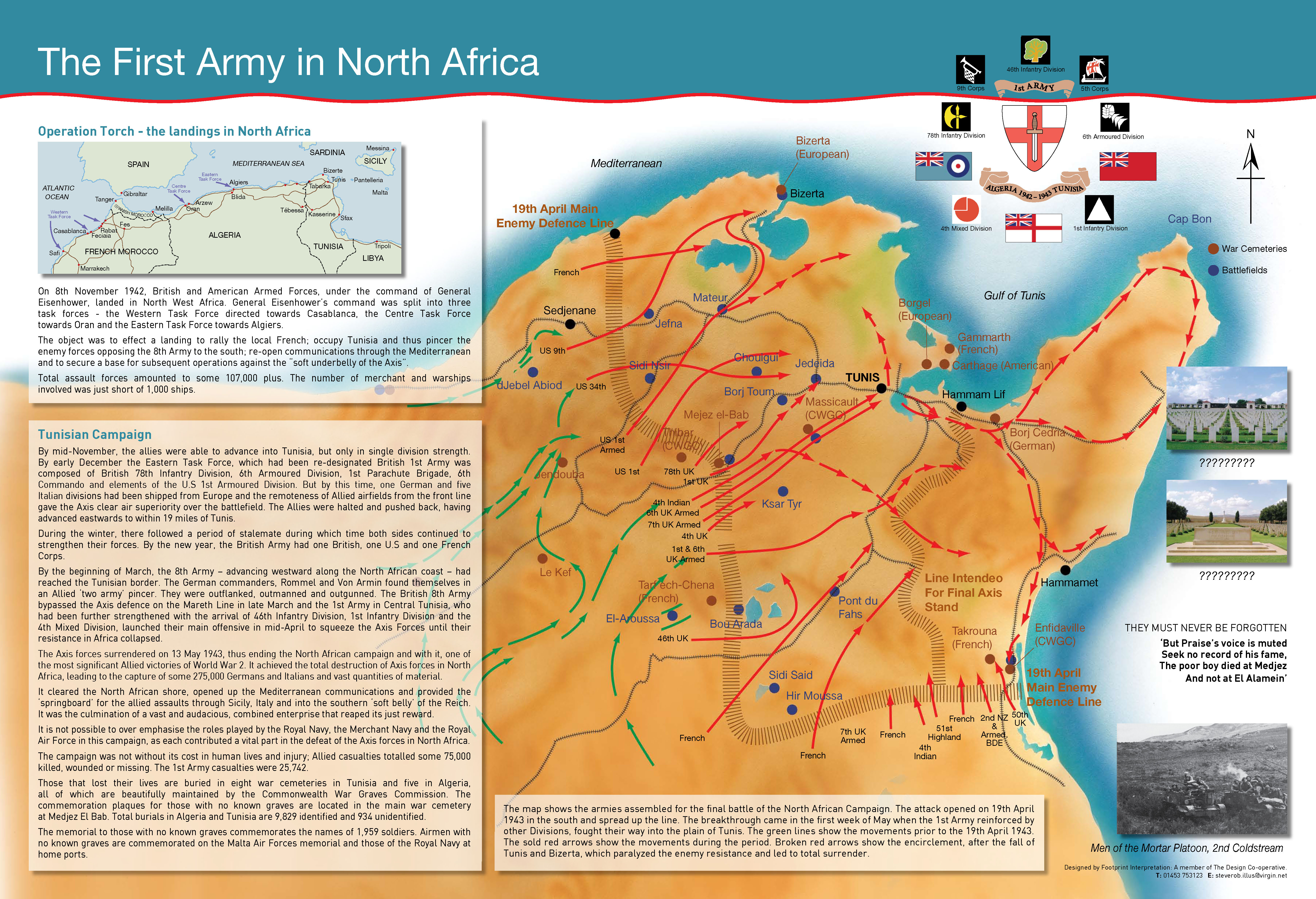 2 page essay on north african campaign Extensive collection of college example essays on all topics and document types such as argumentative, persuasive, narrative, scholarship, and more.